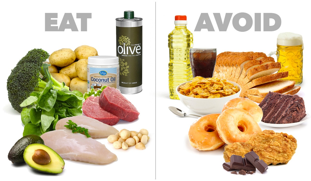 Best Fats Oils To Cook With Amp Different Types Of Fats